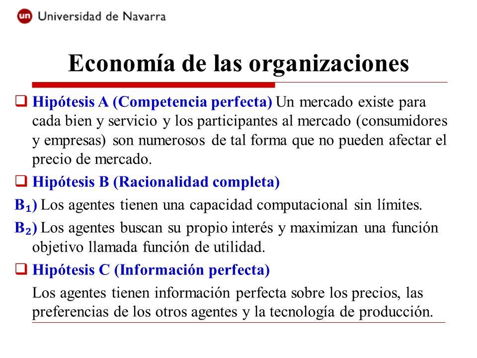 Esquema del capítulo 2.1.Eficiencia y limites del mercado 2.2.