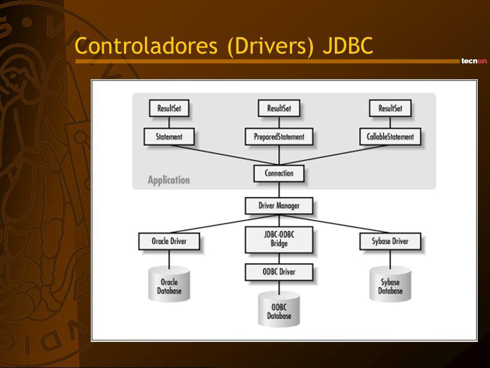 Controladores (Drivers) JDBC