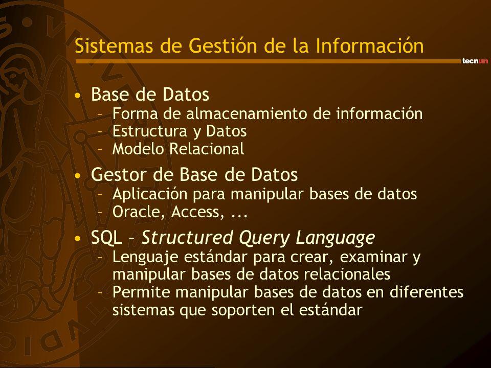 Sistemas de Gestión de la Información Base de Datos –Forma de almacenamiento de información –Estructura y Datos –Modelo Relacional Gestor de Base de D