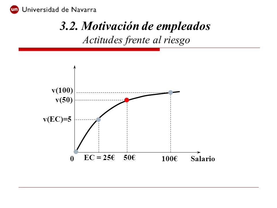 Salario0100 v(100) v(50) v(EC)=5 50EC = 25 3.2. Motivación de empleados Actitudes frente al riesgo