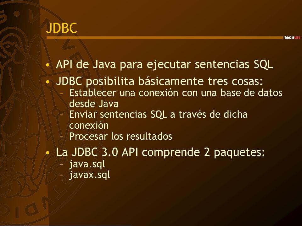 JDBC de forma esquemática ResultSet Statement Connection DriverManager JDBC-ODBC Bridge ODBC Driver ODBC Database Aplicación Cliente