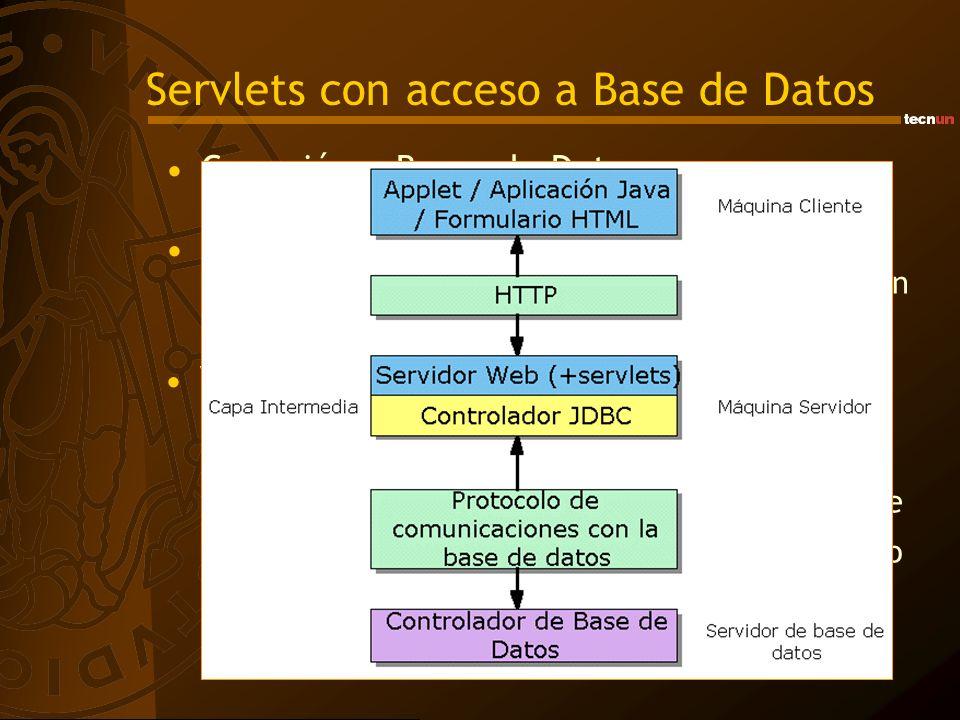 Estructura de un Servlet con acceso a DB HttpServlet Método init() Establecer conexión con la Base de Datos Método destroy() Cerrar la conexión con la Base de Datos Métodos doGet() o doPost() Interacción con la Base de Datos Bien en el propio cuerpo de estos métodos Bien mediante llamadas a otros métodos de usuario Otros métodos de usuario: actualizarBaseDeDatos()...