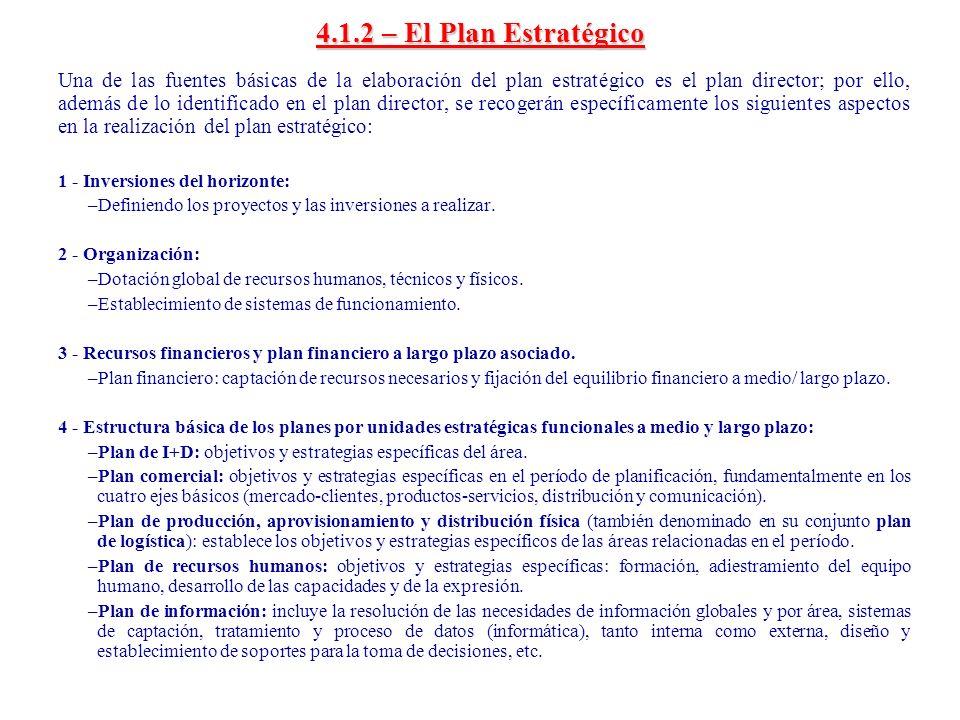 ( Ver ejemplo libro de texto páginas 90 a 94) 4.7 – Herramientas de planificación y control: Los árboles de decisión (iii) Decisión Suceso aleatorio Decisión Suceso aleatorio Posibles resultados