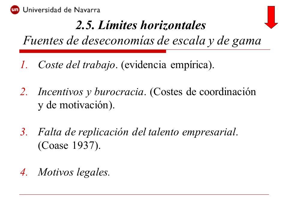 1.Coste del trabajo. (evidencia empírica). 2.Incentivos y burocracia. (Costes de coordinación y de motivación). 3.Falta de replicación del talento emp