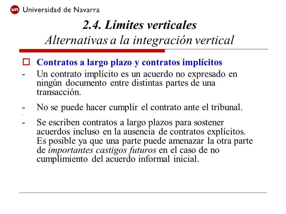 Contratos a largo plazo y contratos implícitos -Un contrato implícito es un acuerdo no expresado en ningún documento entre distintas partes de una transacción.