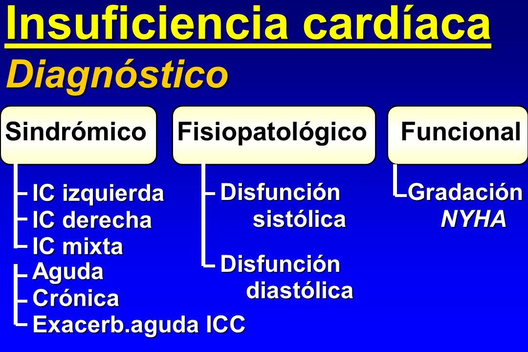 Insuficiencia cardíaca Diagnóstico Sindrómico IC izquierda IC derecha IC mixta FisiopatológicoFuncional Disfunción sistólica sistólicaDisfunción diast
