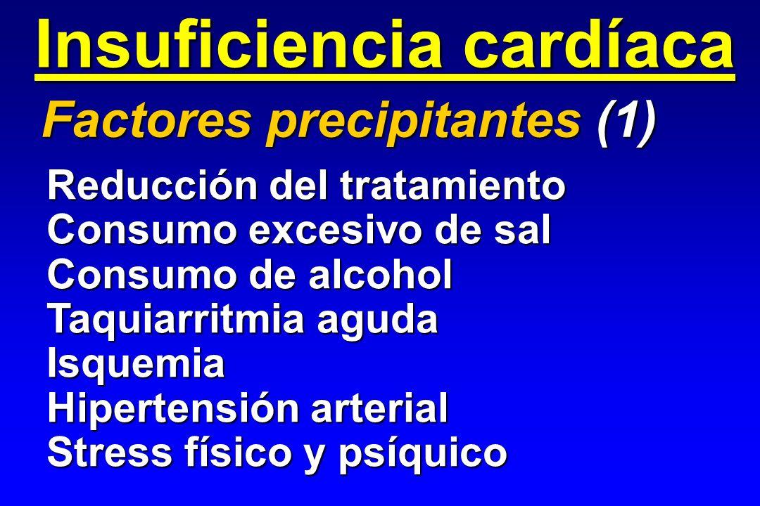 Reducción del tratamiento Consumo excesivo de sal Consumo de alcohol Taquiarritmia aguda Isquemia Hipertensión arterial Stress físico y psíquico Insuf