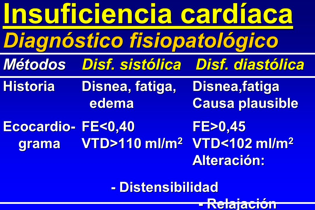 Insuficiencia cardíaca HistoriaDisnea, fatiga, Disnea,fatiga edemaCausa plausible edemaCausa plausible Ecocardio-FE 0,45 gramaVTD>110 ml/m 2 VTD 110 m