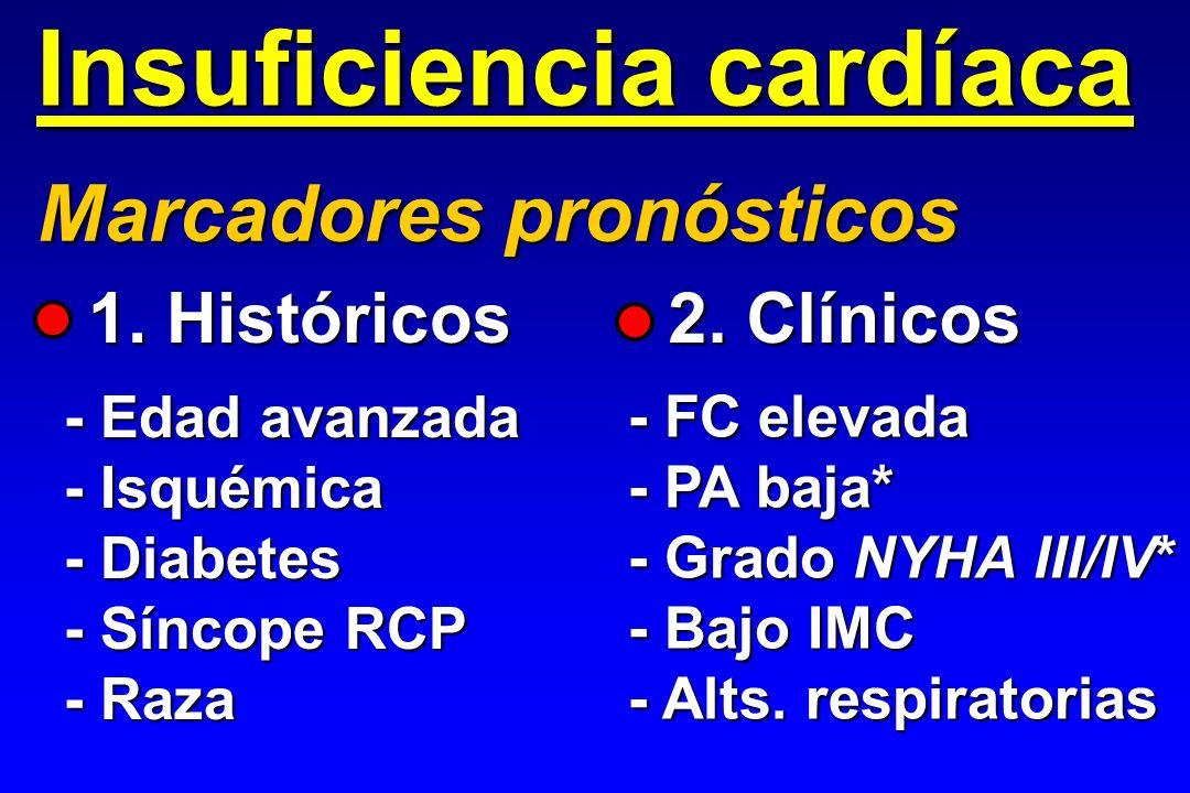 - Edad avanzada - Isquémica - Diabetes - Síncope RCP - Raza Insuficiencia cardíaca Marcadores pronósticos 1. Históricos - FC elevada - PA baja* - Grad