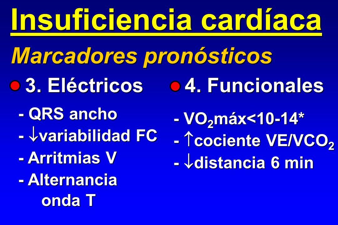 - QRS ancho - variabilidad FC - Arritmias V - Alternancia onda T onda T Insuficiencia cardíaca Marcadores pronósticos 3. Eléctricos - VO 2 máx<10-14*