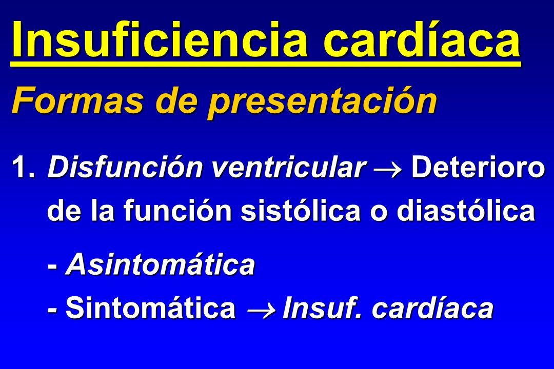 Insuficiencia cardíaca 1.Disfunción ventricular Deterioro de la función sistólica o diastólica - Asintomática - Sintomática Insuf. cardíaca Formas de