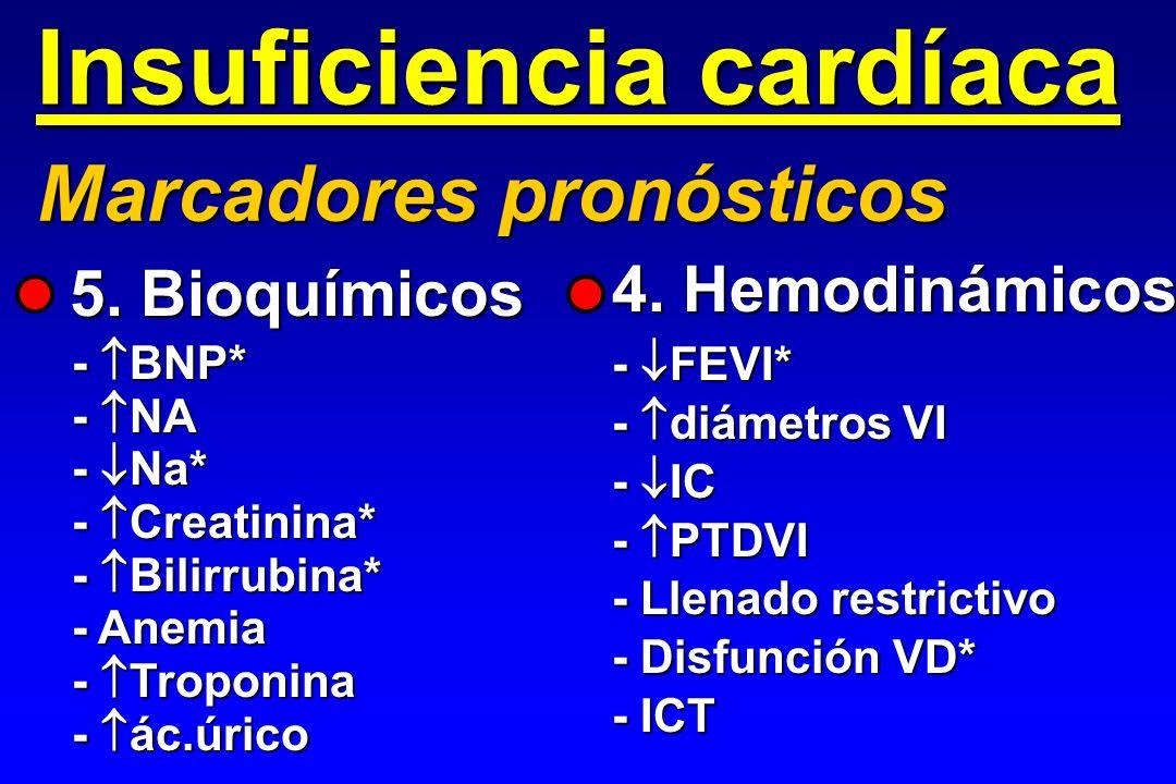 - BNP* - NA - Na* - Creatinina* - Bilirrubina* - Anemia - Troponina - ác.úrico Insuficiencia cardíaca Marcadores pronósticos 5. Bioquímicos 4. Hemodin