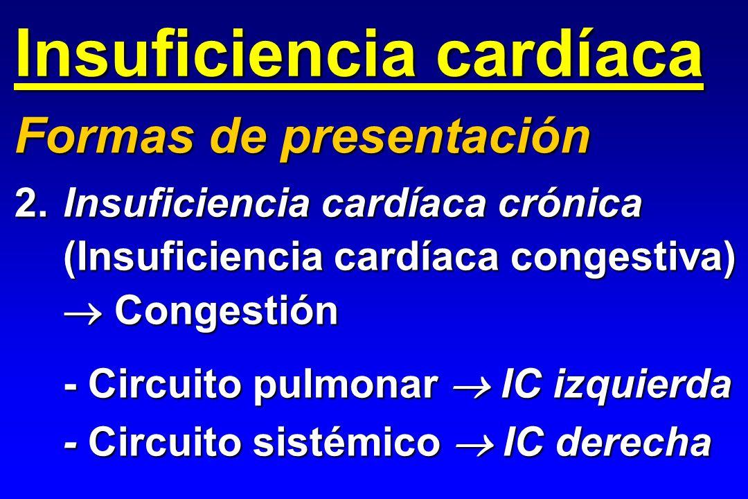 Insuficiencia cardíaca 3.Insuficiencia cardíaca aguda - Edema pulmonar agudo - Shock cardiogénico - Cor pulmonale agudo 4.Reagudización ICC Formas de presentación
