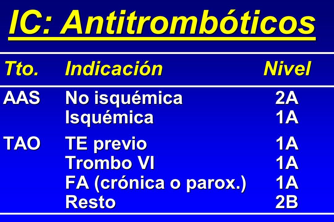 AASNo isquémica2A Isquémica1A TAOTE previo1A Trombo VI1A FA (crónica o parox.)1A Resto2B Tto.Indicación Nivel IC: Antitrombóticos