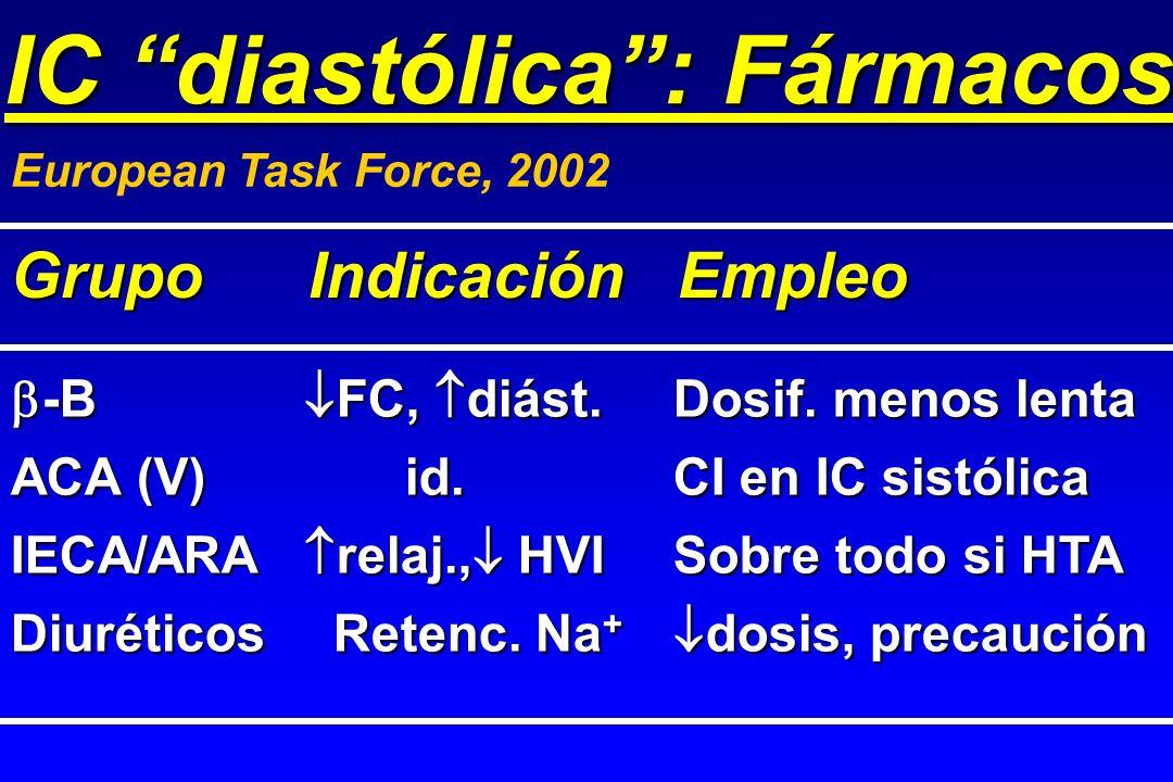 -B FC, diást.Dosif. menos lenta -B FC, diást.Dosif. menos lenta ACA (V) id.CI en IC sistólica IECA/ARA relaj., HVISobre todo si HTA Diuréticos Retenc.