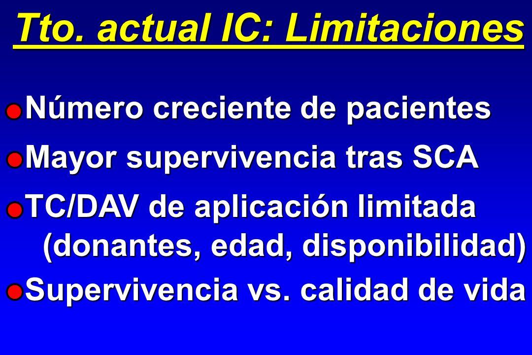 Tto. actual IC: Limitaciones Número creciente de pacientes Mayor supervivencia tras SCA TC/DAV de aplicación limitada (donantes, edad, disponibilidad)