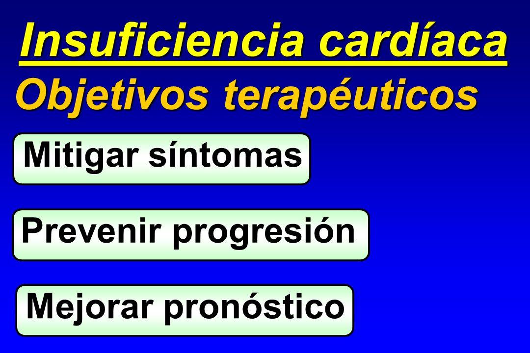 Insuficiencia cardíaca Mitigar síntomas Prevenir progresión Mejorar pronóstico Objetivos terapéuticos