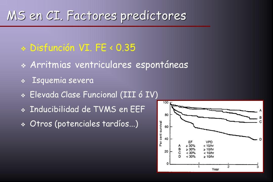 MS en CI. Factores predictores Disfunción VI. FE < 0.35 Arritmias ventriculares espontáneas Isquemia severa Elevada Clase Funcional (III ó IV) Inducib