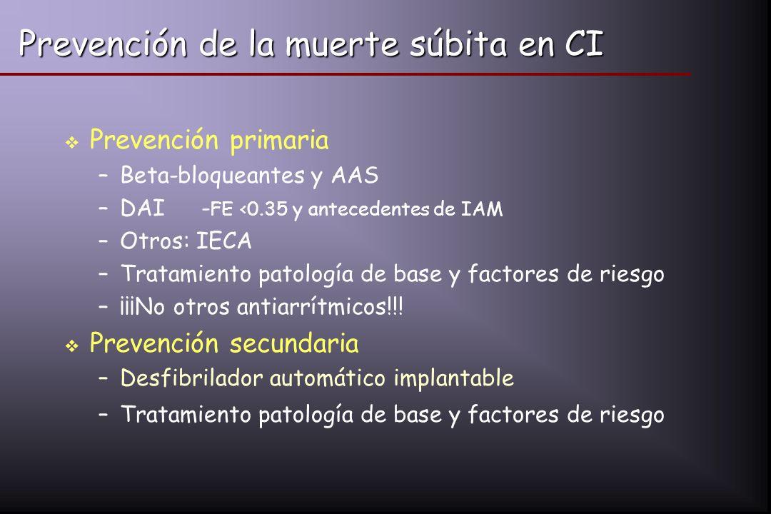 Prevención de la muerte súbita en CI Prevención primaria –Beta-bloqueantes y AAS –DAI- FE <0.35 y antecedentes de IAM –Otros: IECA –Tratamiento patolo