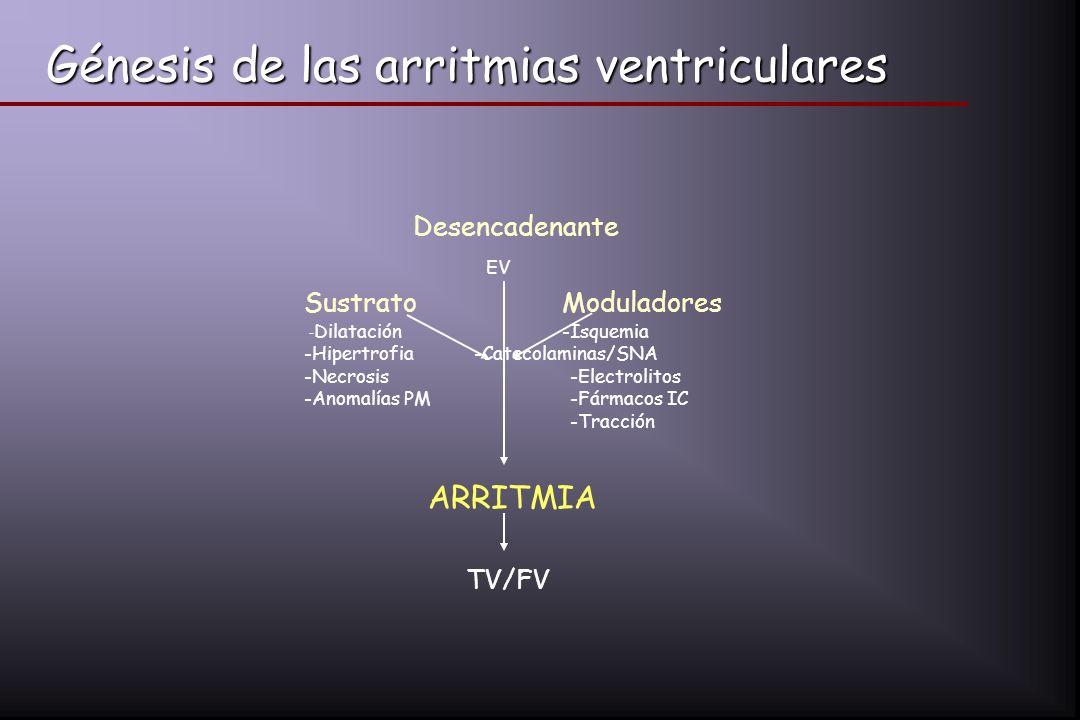 Desencadenante EV Sustrato Moduladores - Dilatación -Isquemia -Hipertrofia -Catecolaminas/SNA -Necrosis -Electrolitos -Anomalías PM -Fármacos IC -Trac