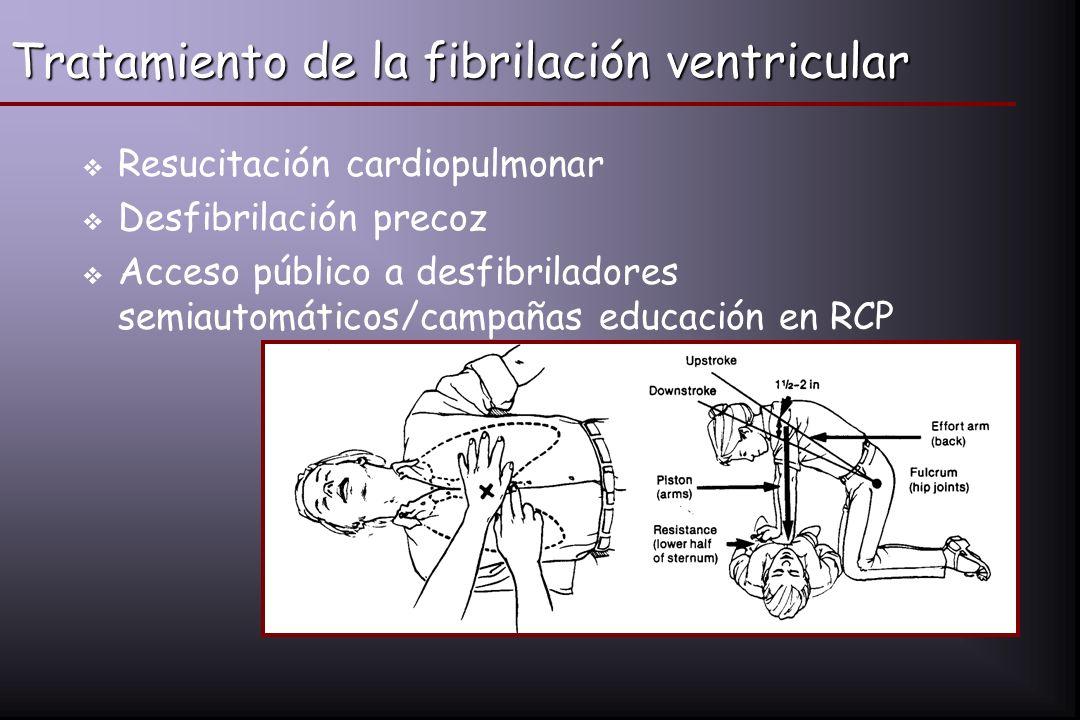 Tratamiento de la fibrilación ventricular Resucitación cardiopulmonar Desfibrilación precoz Acceso público a desfibriladores semiautomáticos/campañas