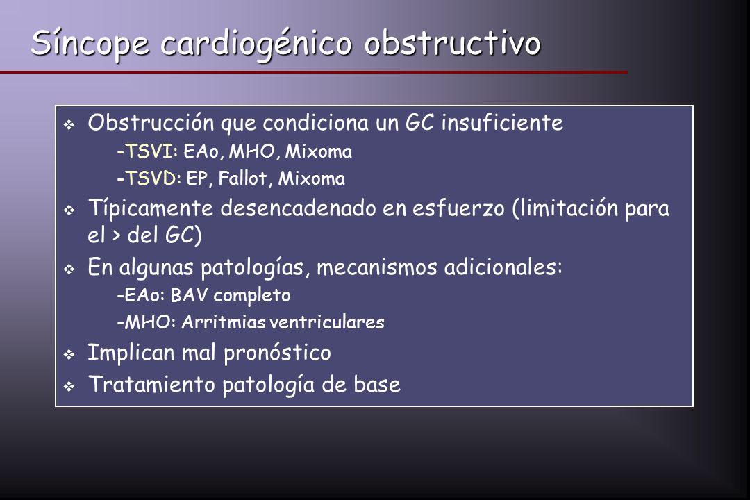 Síncope cardiogénico obstructivo Obstrucción que condiciona un GC insuficiente -TSVI: EAo, MHO, Mixoma -TSVD: EP, Fallot, Mixoma Típicamente desencade