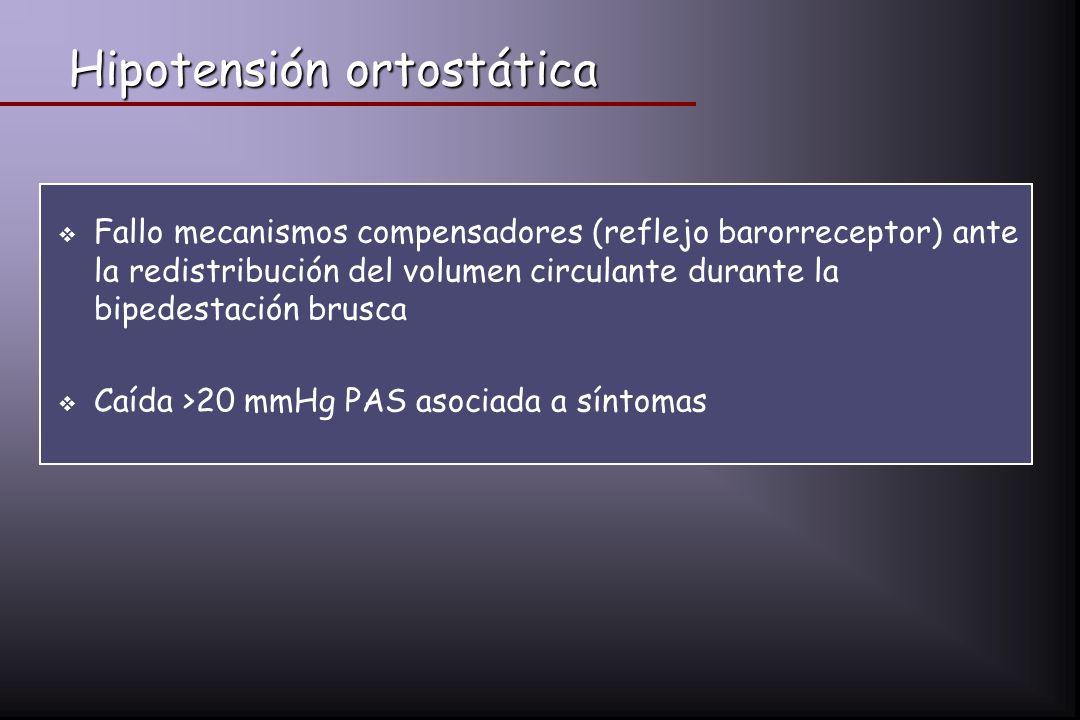 Hipotensión ortostática Fallo mecanismos compensadores (reflejo barorreceptor) ante la redistribución del volumen circulante durante la bipedestación