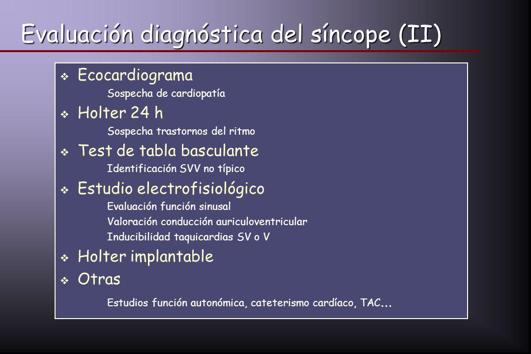 Ecocardiograma Sospecha de cardiopatía Holter 24 h Sospecha trastornos del ritmo Test de tabla basculante Identificación SVV no típico Estudio electro