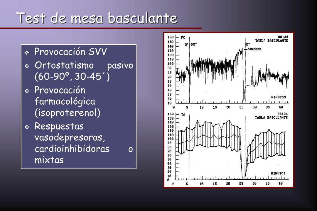 Test de mesa basculante Provocación SVV Ortostatismo pasivo (60-90º, 30-45´) Provocación farmacológica (isoproterenol) Respuestas vasodepresoras, card