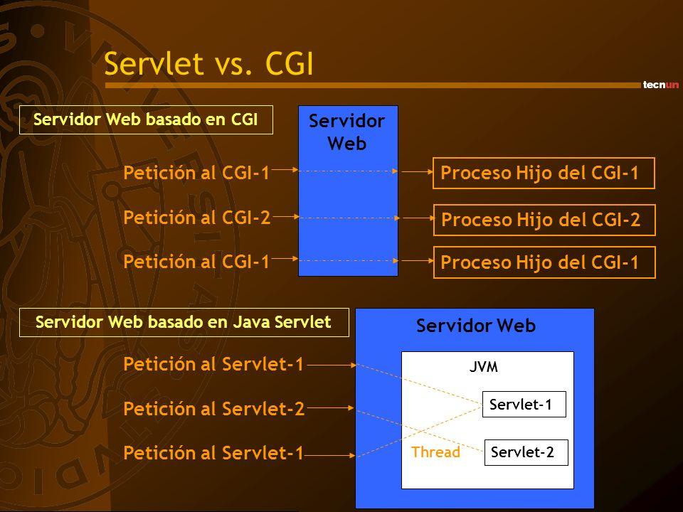 Ventajas de los Servlets frente a CGI Eficiencia –CGI corto: el proceso de arranque de cada proceso puede dominar el tiempo de ejecución –N peticiones simultáneas: el código del CGI se carga en memoria N veces –Al terminar el proceso, el CGI se cierra: difícil persistencia de datos (conexiones a BD, caché...) Conveniencia –Los Servlets tienen una infraestructura muy amplia para la tratar automáticamente datos de formularios HTML, gestionar sesiones y otras utilidades de alto nivel.