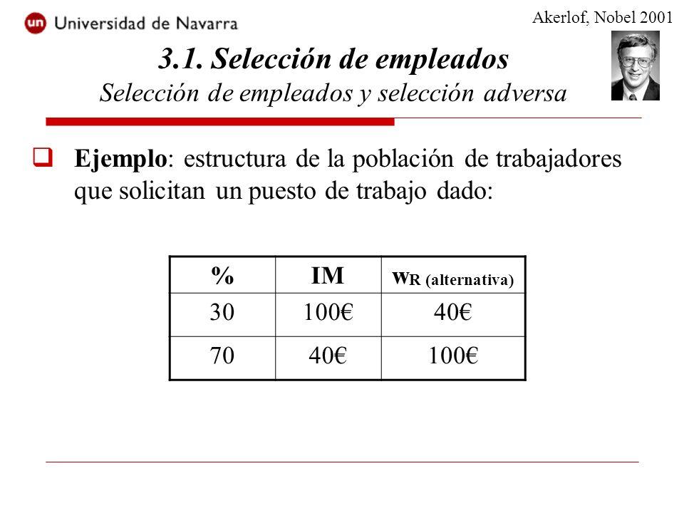 Ejemplo: estructura de la población de trabajadores que solicitan un puesto de trabajo dado: 3.1. Selección de empleados Selección de empleados y sele