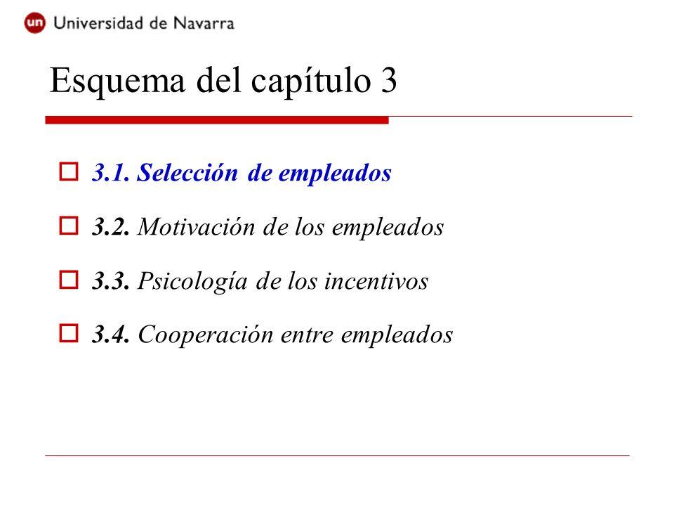 Esquema del capítulo 3 3.1.Selección de empleados 3.2.
