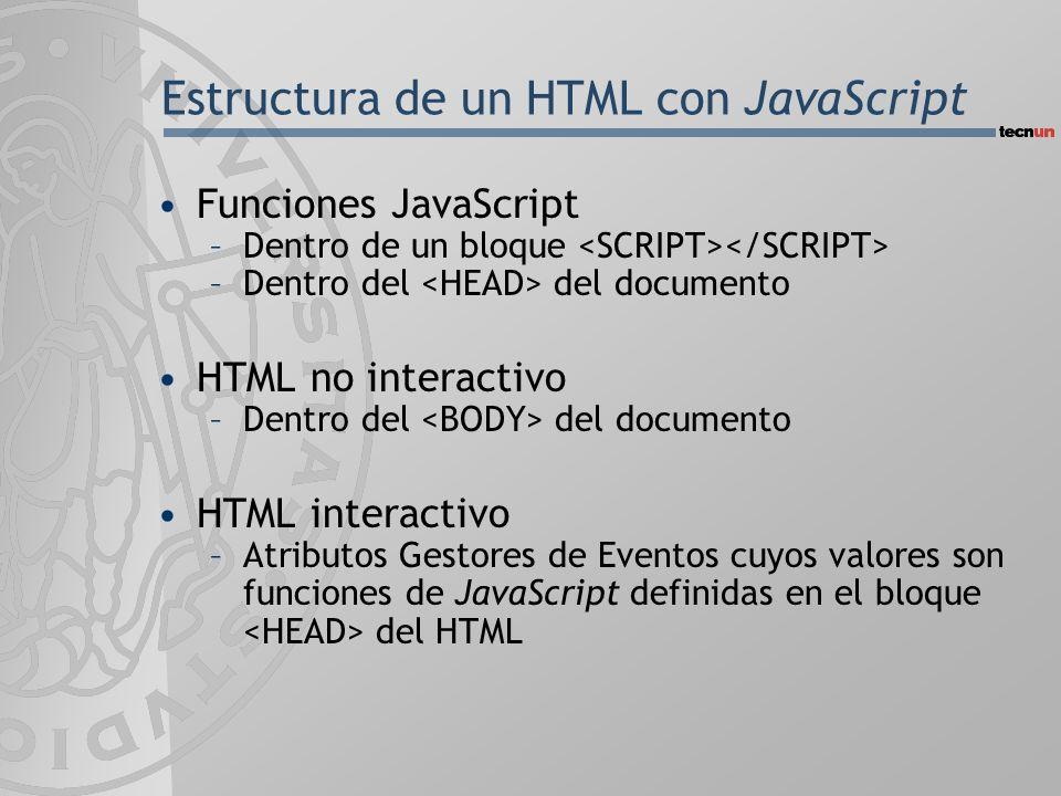 Estructura de un HTML con JavaScript Funciones JavaScript –Dentro de un bloque –Dentro del del documento HTML no interactivo –Dentro del del documento HTML interactivo –Atributos Gestores de Eventos cuyos valores son funciones de JavaScript definidas en el bloque del HTML