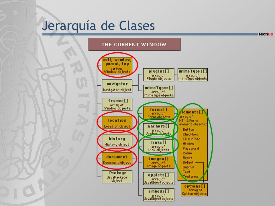 Jerarquía de Clases