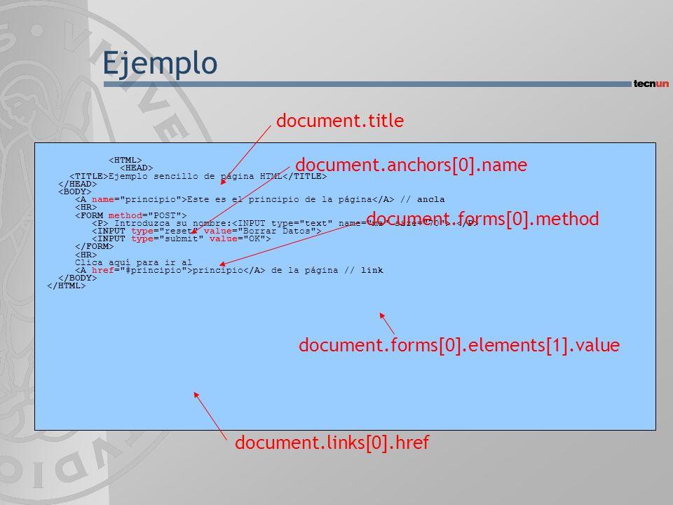 Ejemplo Ejemplo sencillo de página HTML Este es el principio de la página // ancla Introduzca su nombre: Clica aquí para ir al principio de la página // link document.title document.anchors[0].name document.forms[0].method document.forms[0].elements[1].value document.links[0].href