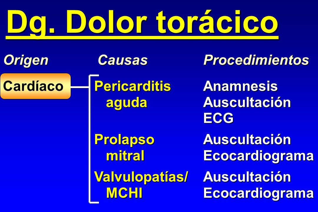 Dg. Dolor torácico OrigenCausasProcedimientos PericarditisAnamnesis CardíacoPericarditisAnamnesis agudaAuscultación agudaAuscultaciónECG Prolapso Ausc