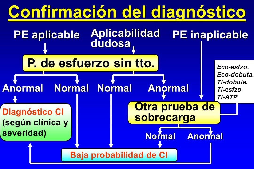Confirmación del diagnóstico PE aplicable P. de esfuerzo sin tto. Anormal Normal Normal Anormal Diagnóstico CI (según clínica y severidad) Otra prueba
