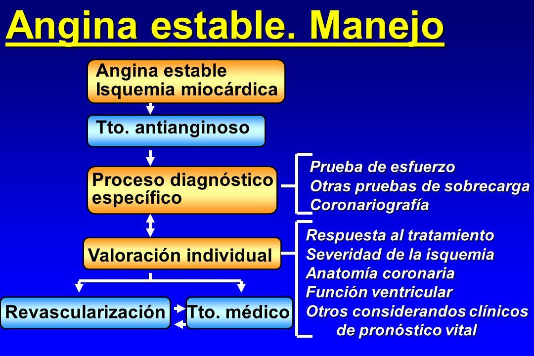 Angina estable. Manejo Angina estable Isquemia miocárdica Tto. antianginoso Proceso diagnóstico específico Valoración individual Prueba de esfuerzo Ot