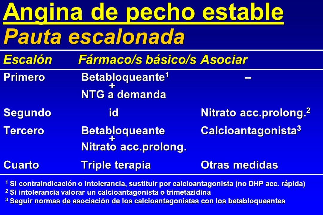 Angina de pecho estable PrimeroBetabloqueante 1 -- + NTG a demanda Segundo idNitrato acc.prolong. 2 TerceroBetabloqueanteCalcioantagonista 3 + Nitrato