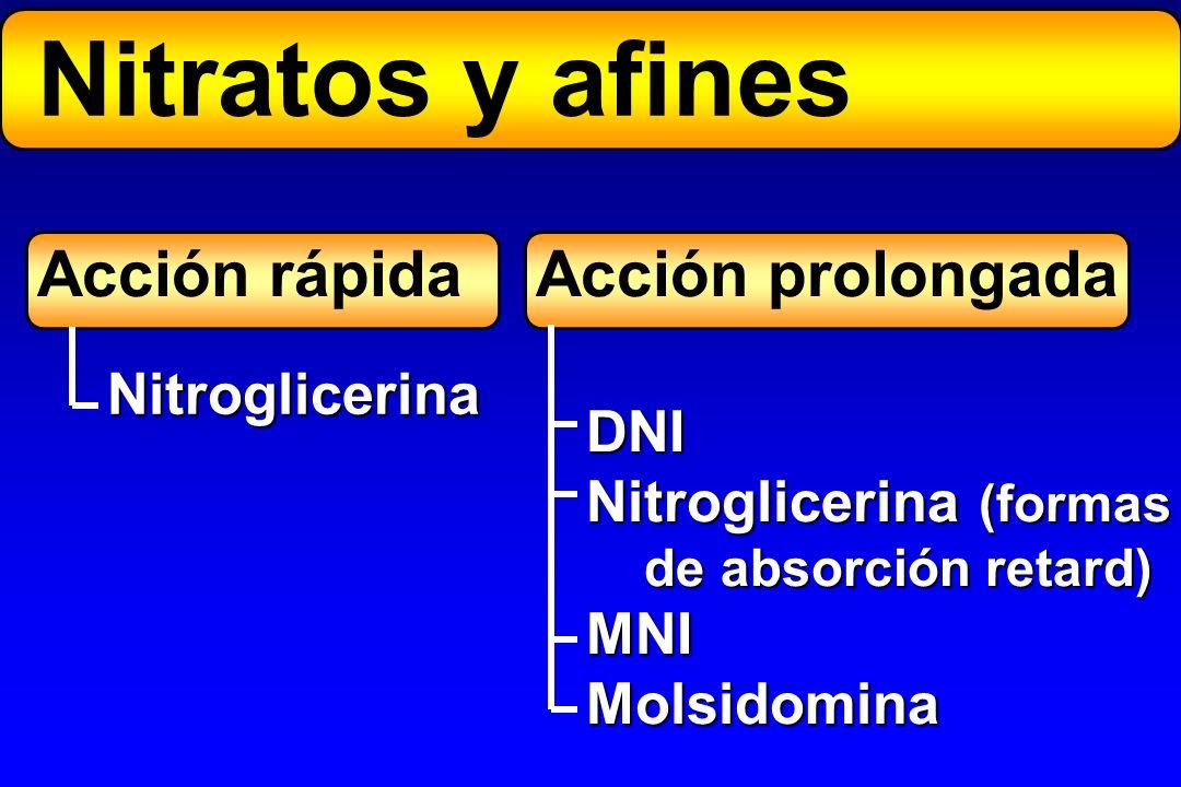 Nitratos y afines Acción rápidaAcción prolongada Nitroglicerina DNI Nitroglicerina (formas de absorción retard) de absorción retard)MNIMolsidomina