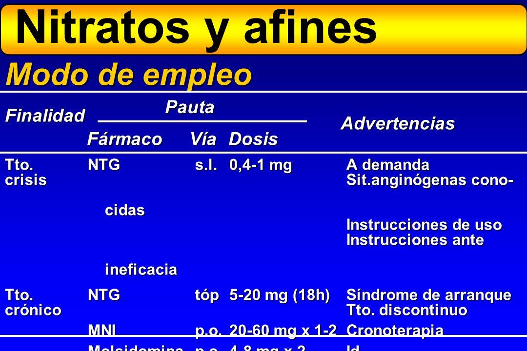 Tto. NTGs.l.0,4-1 mgA demanda crisisSit.anginógenas cono- cidas cidas Instrucciones de uso Instrucciones ante ineficacia Tto. NTGtóp5-20 mg (18h)Síndr