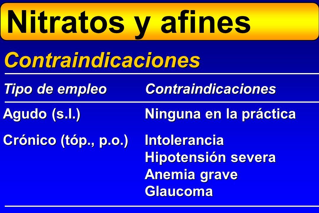 Agudo (s.l.)Ninguna en la práctica Crónico (tóp., p.o.)Intolerancia Hipotensión severa Anemia grave Glaucoma Contraindicaciones Tipo de empleoContrain