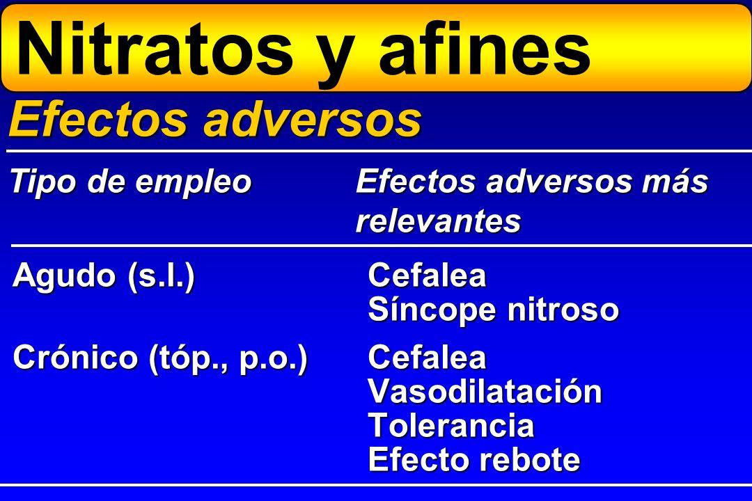 Agudo (s.l.)Cefalea Síncope nitroso Crónico (tóp., p.o.)Cefalea VasodilataciónTolerancia Efecto rebote Efectos adversos Tipo de empleoEfectos adversos