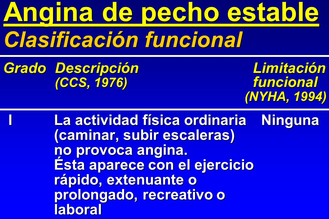 Angina de pecho estable ILa actividad física ordinariaNinguna (caminar, subir escaleras) no provoca angina. Ésta aparece con el ejercicio rápido, exte