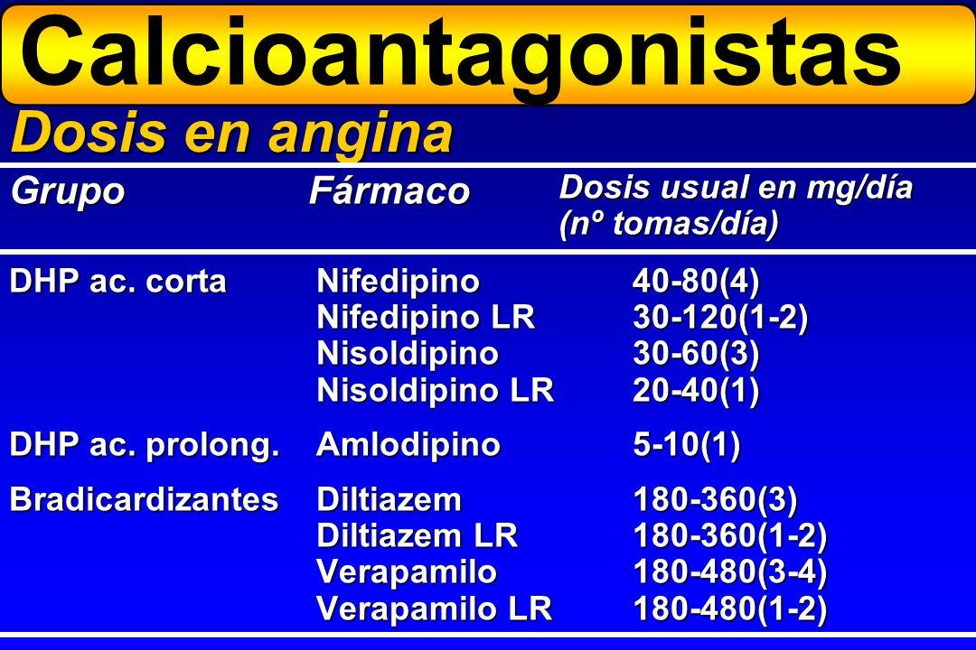 DHP ac. cortaNifedipino40-80(4) Nifedipino LR30-120(1-2) Nisoldipino30-60(3) Nisoldipino LR20-40(1) DHP ac. prolong.Amlodipino5-10(1) Bradicardizantes