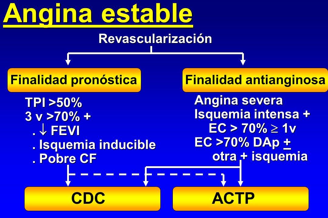 Angina estable Revascularización Finalidad pronósticaFinalidad antianginosa TPI >50% 3 v >70% +. FEVI. FEVI. Isquemia inducible. Isquemia inducible. P