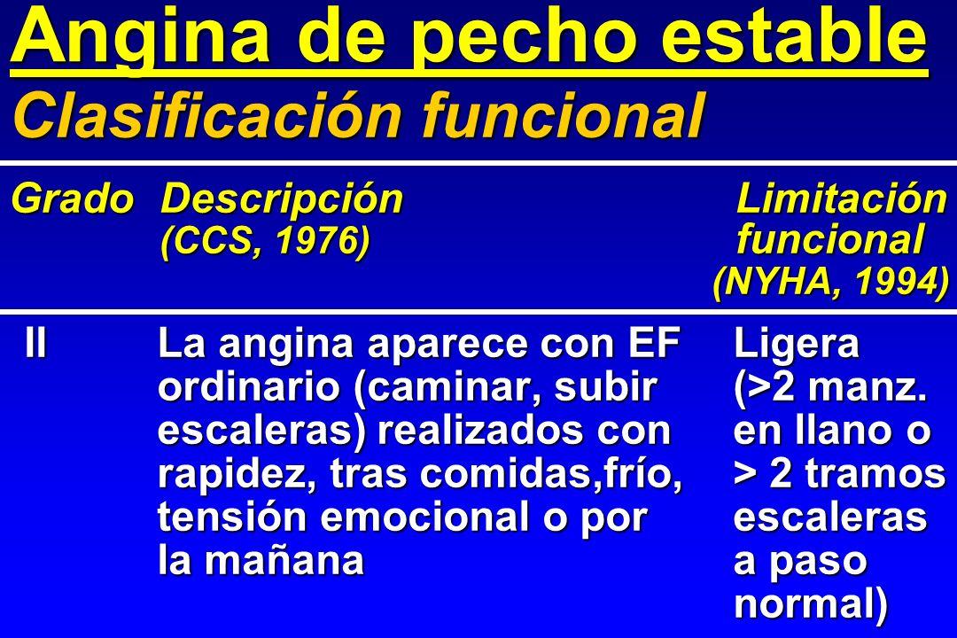 Angina de pecho estable IILa angina aparece con EFLigera ordinario (caminar, subir(>2 manz. escaleras) realizados conen llano o rapidez, tras comidas,