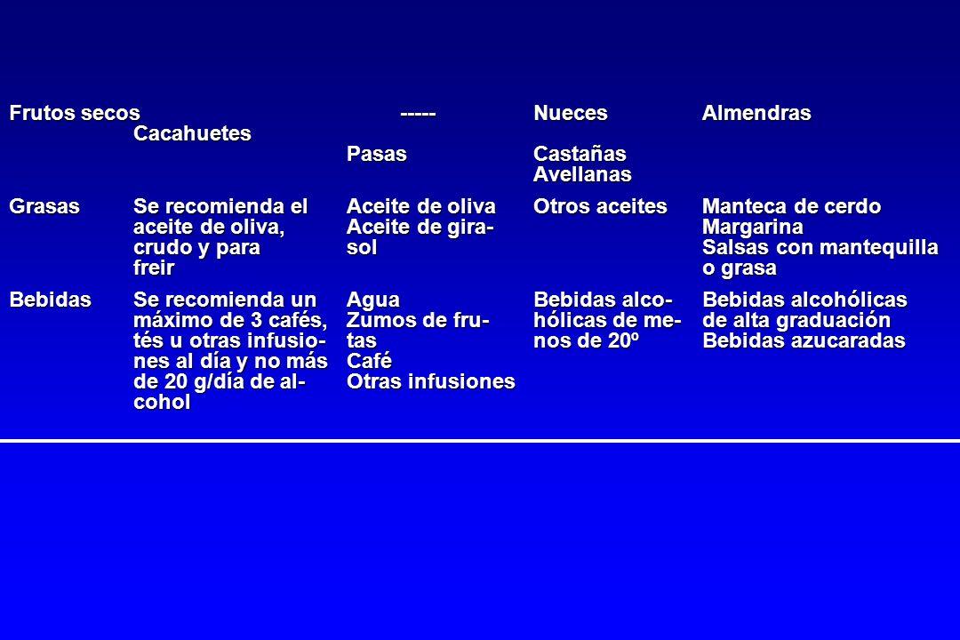 Frutos secos -----NuecesAlmendras Cacahuetes PasasCastañas Avellanas GrasasSe recomienda elAceite de olivaOtros aceitesManteca de cerdo aceite de oliv