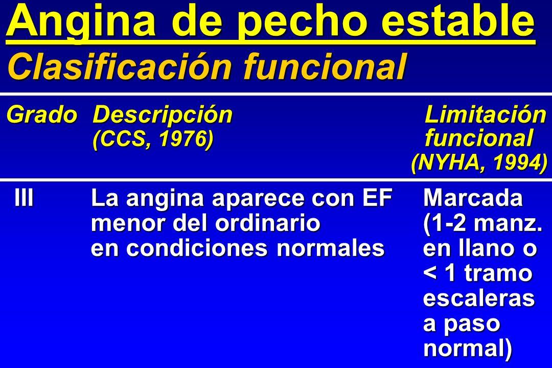 Angina de pecho estable IIILa angina aparece con EFMarcada menor del ordinario(1-2 manz. en condiciones normalesen llano o < 1 tramo escaleras a paso