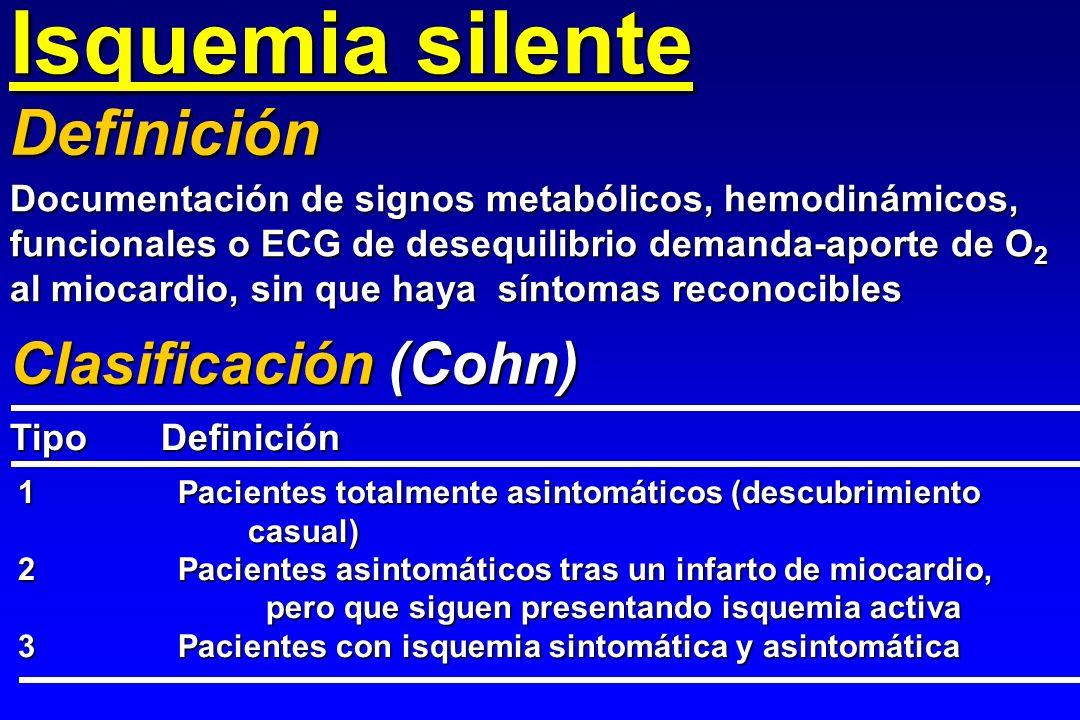 Isquemia silente Definición Documentación de signos metabólicos, hemodinámicos, funcionales o ECG de desequilibrio demanda-aporte de O 2 al miocardio,